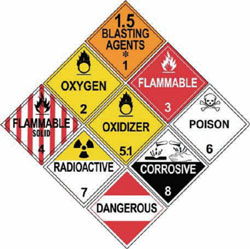 Colorado Hazardous Materials CDL Test